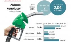 Αιφνιδιαστικά μεγάλη μείωση στη ζήτηση για καύσιμα τον Απρίλιο